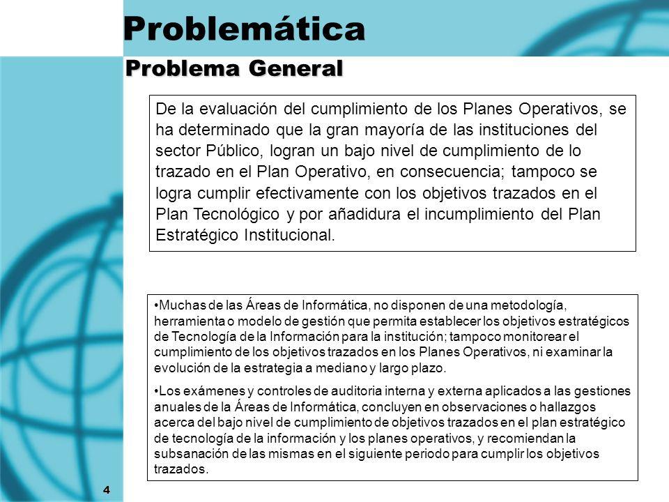 Problemática Problema General