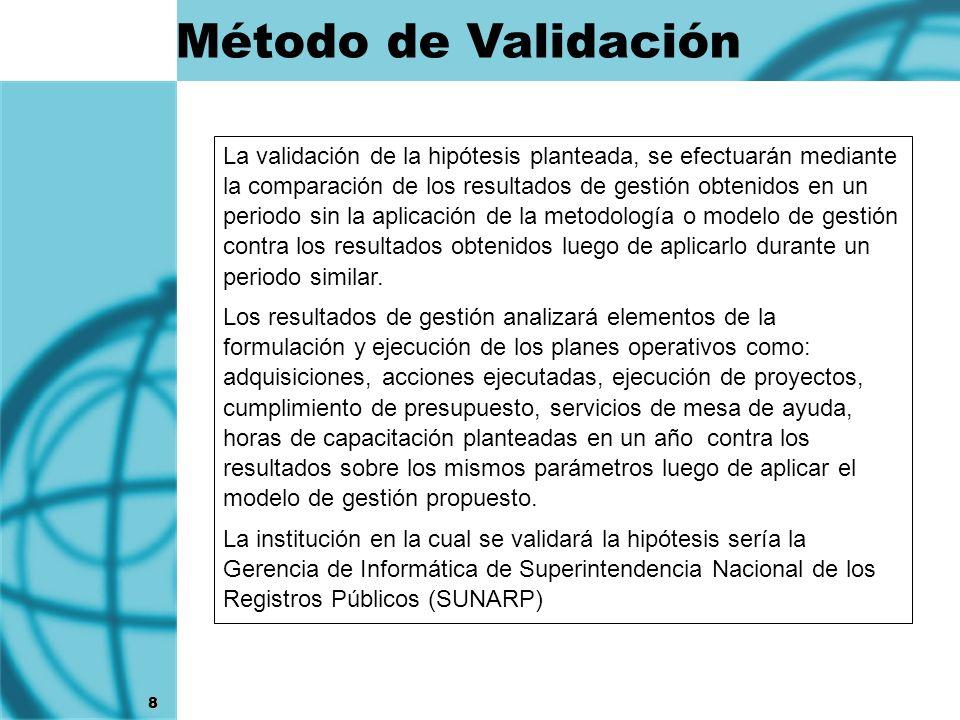 Método de Validación