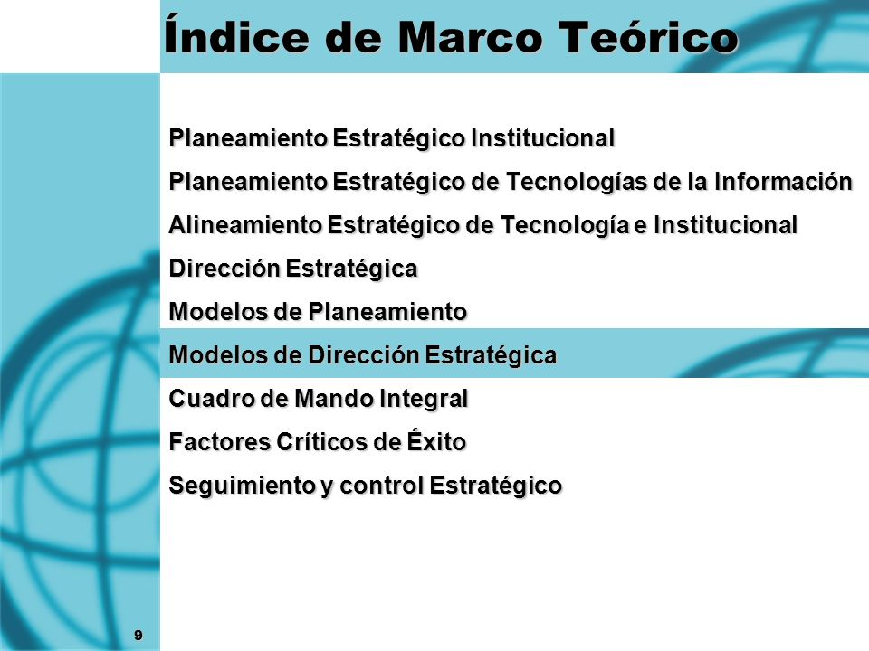 Índice de Marco Teórico