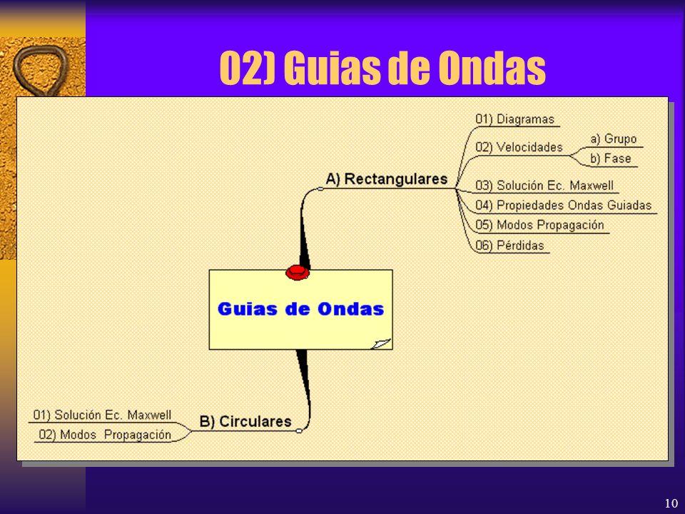 02) Guias de Ondas