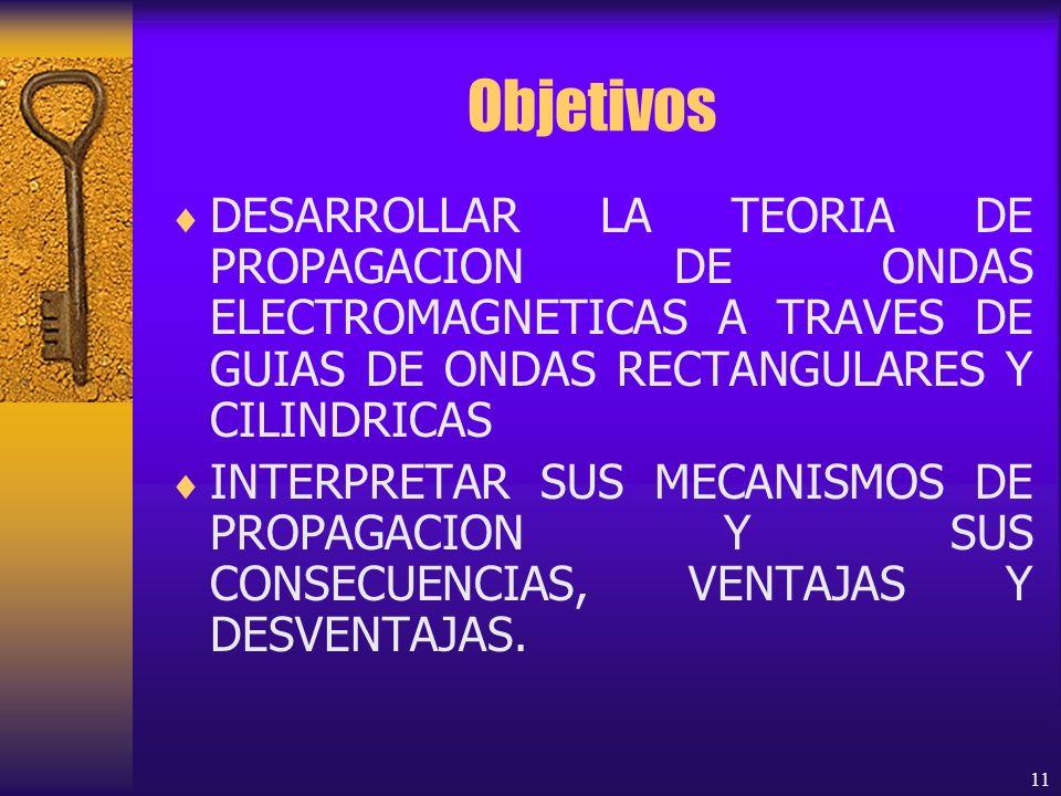 Objetivos DESARROLLAR LA TEORIA DE PROPAGACION DE ONDAS ELECTROMAGNETICAS A TRAVES DE GUIAS DE ONDAS RECTANGULARES Y CILINDRICAS.