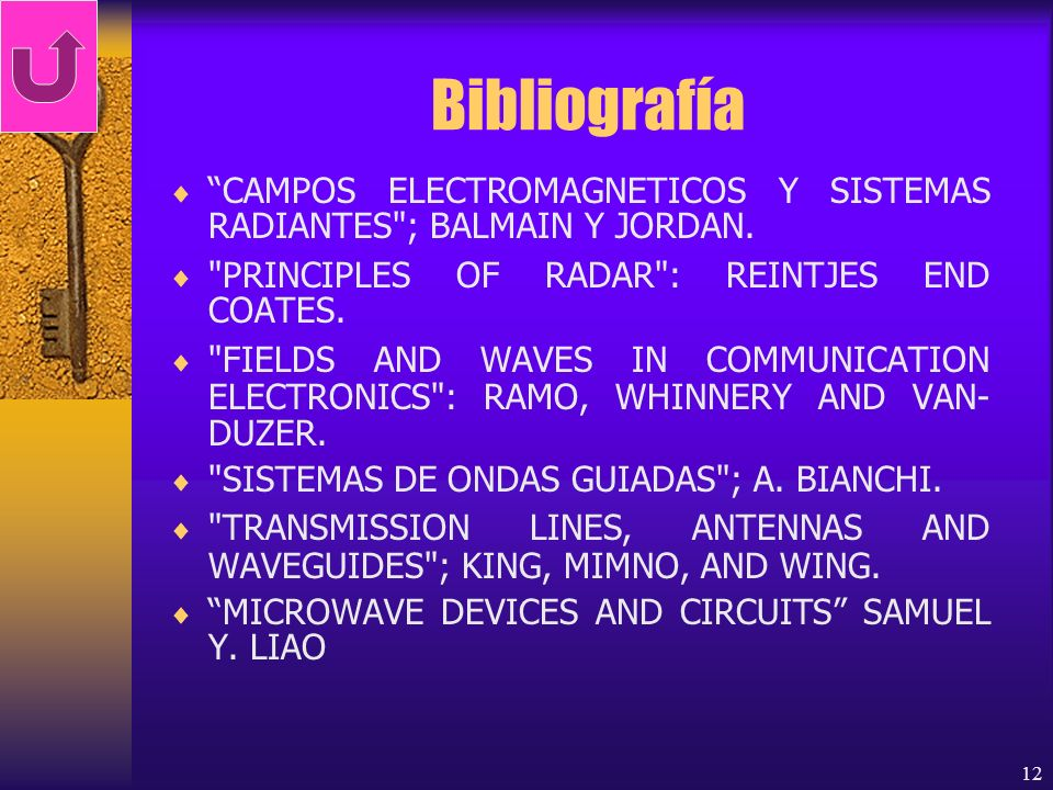 Bibliografía CAMPOS ELECTROMAGNETICOS Y SISTEMAS RADIANTES ; BALMAIN Y JORDAN. PRINCIPLES OF RADAR : REINTJES END COATES.