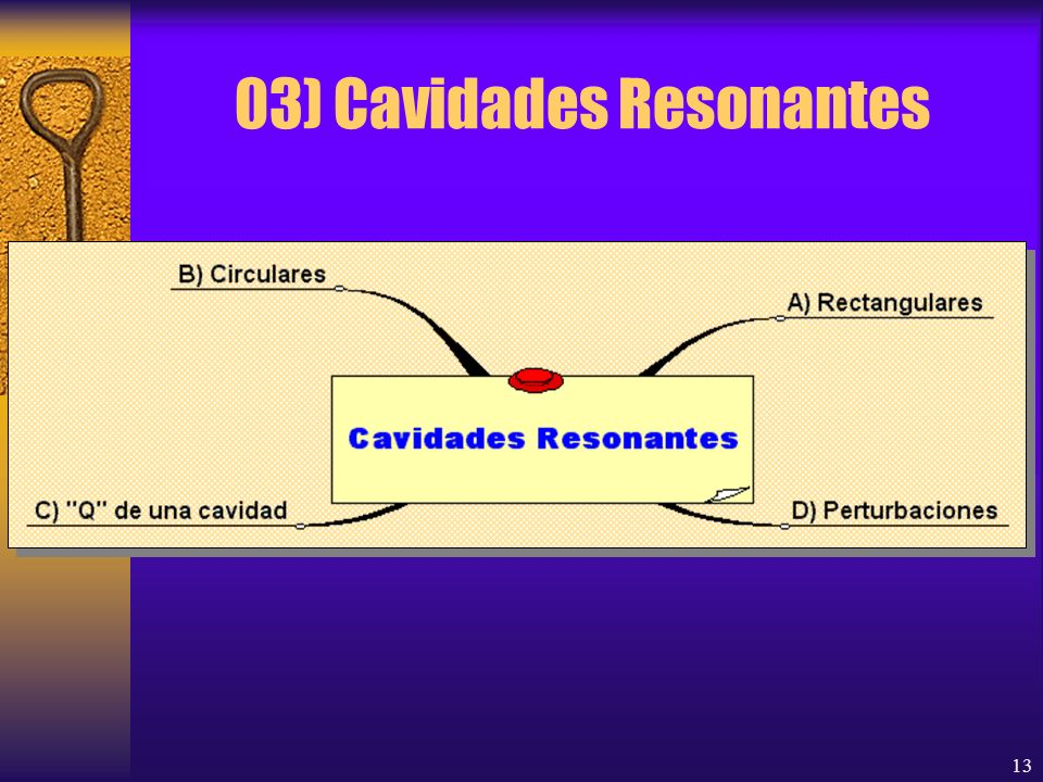 03) Cavidades Resonantes