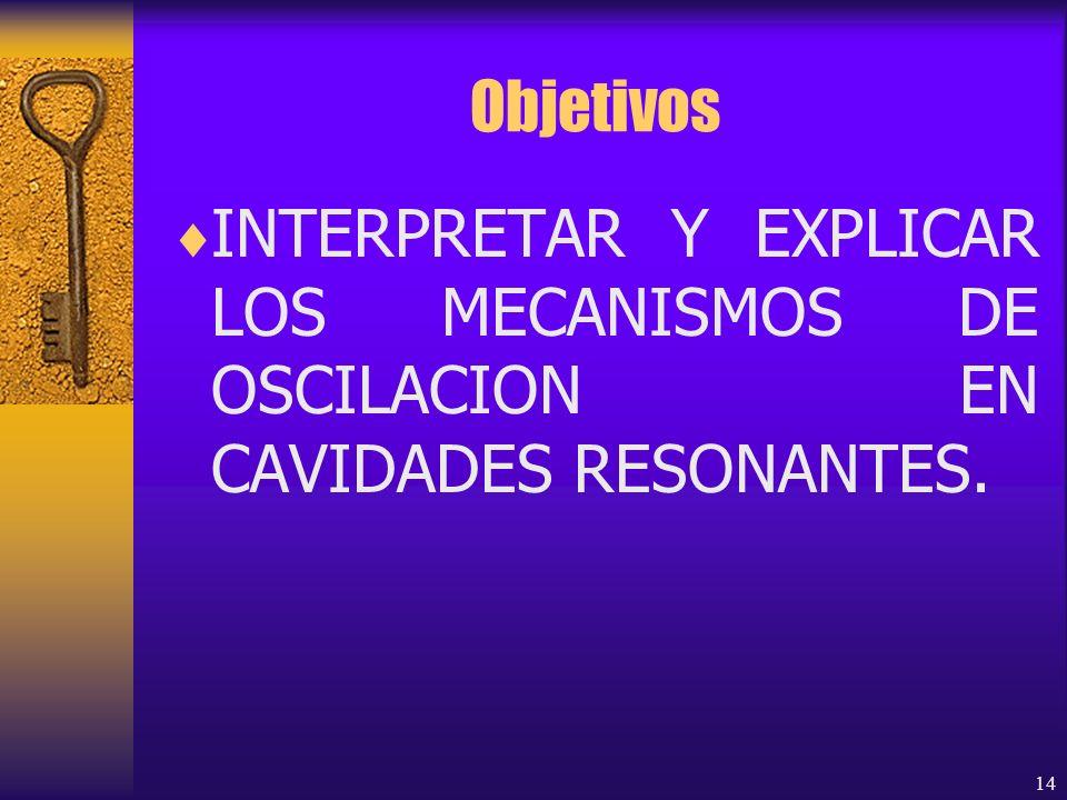 Objetivos INTERPRETAR Y EXPLICAR LOS MECANISMOS DE OSCILACION EN CAVIDADES RESONANTES.
