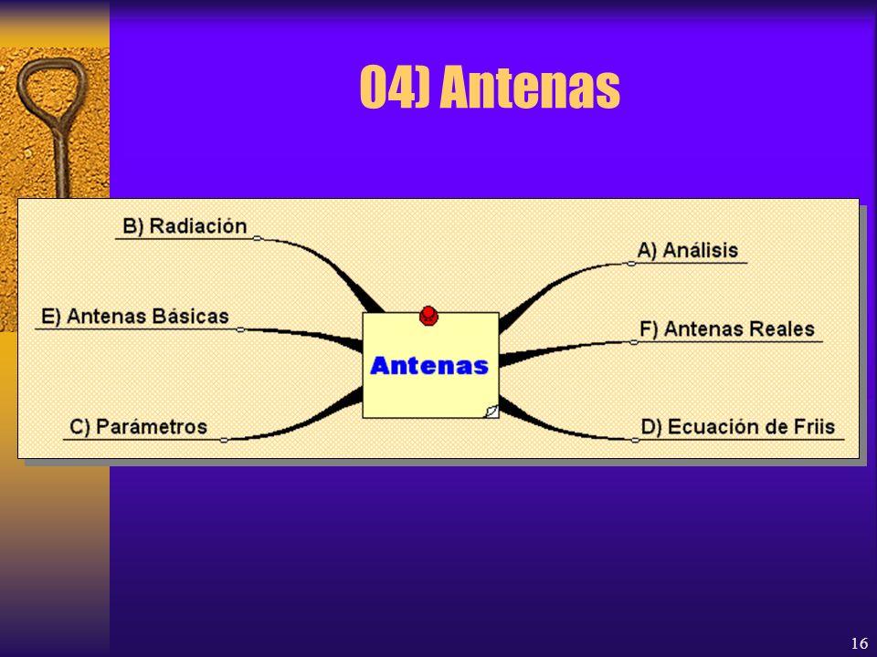 04) Antenas