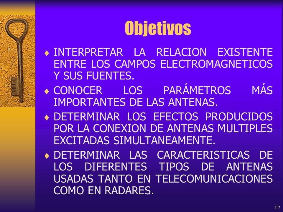 Objetivos INTERPRETAR LA RELACION EXISTENTE ENTRE LOS CAMPOS ELECTROMAGNETICOS Y SUS FUENTES. CONOCER LOS PARÁMETROS MÁS IMPORTANTES DE LAS ANTENAS.