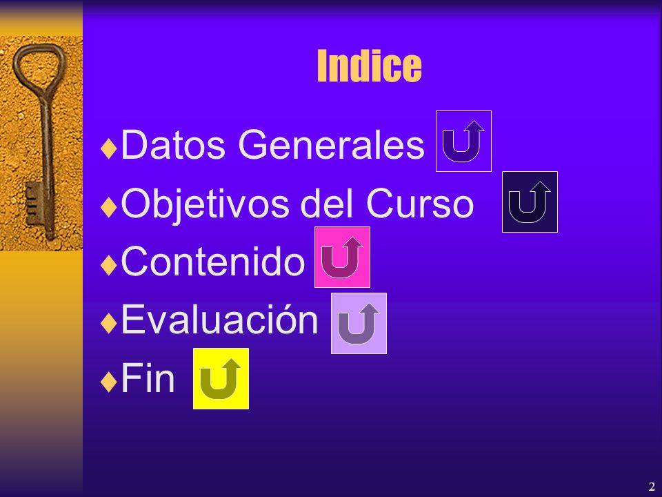 Indice Datos Generales Objetivos del Curso Contenido Evaluación Fin