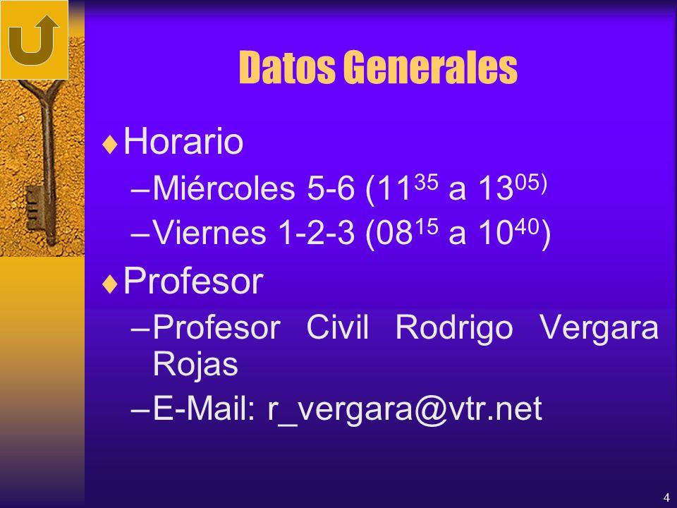 Datos Generales Horario Profesor Miércoles 5-6 (1135 a 1305)