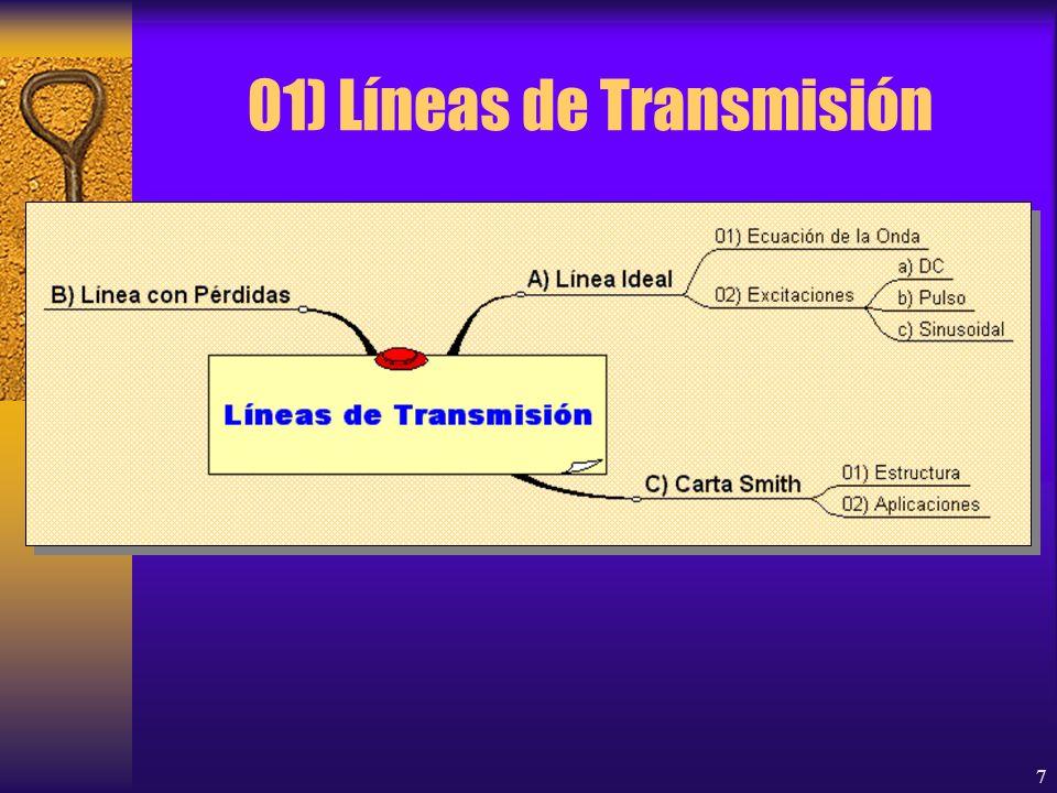 01) Líneas de Transmisión