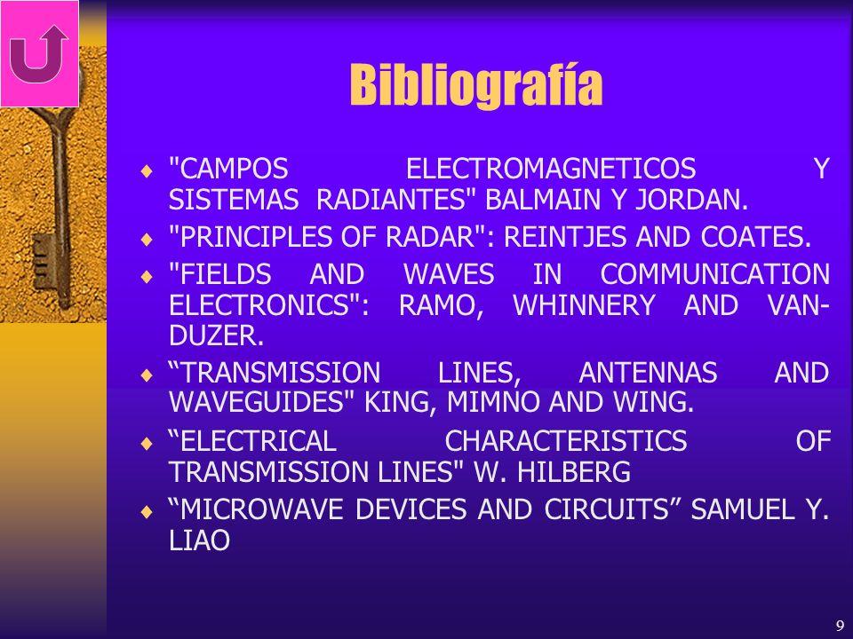 Bibliografía CAMPOS ELECTROMAGNETICOS Y SISTEMAS RADIANTES BALMAIN Y JORDAN. PRINCIPLES OF RADAR : REINTJES AND COATES.