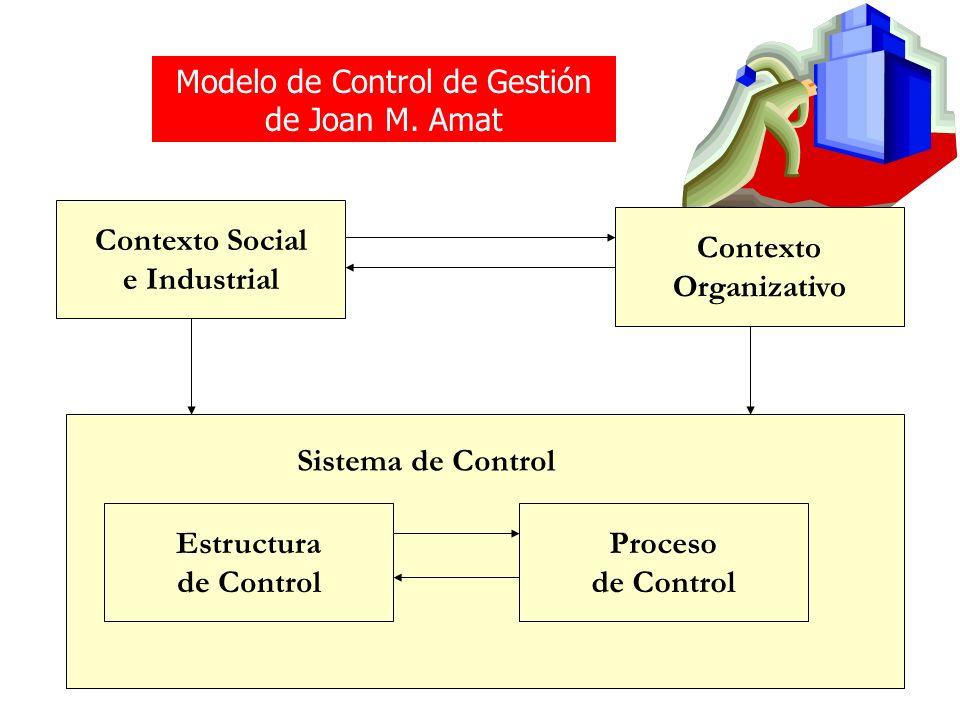 Modelo de Control de Gestión de Joan M. Amat