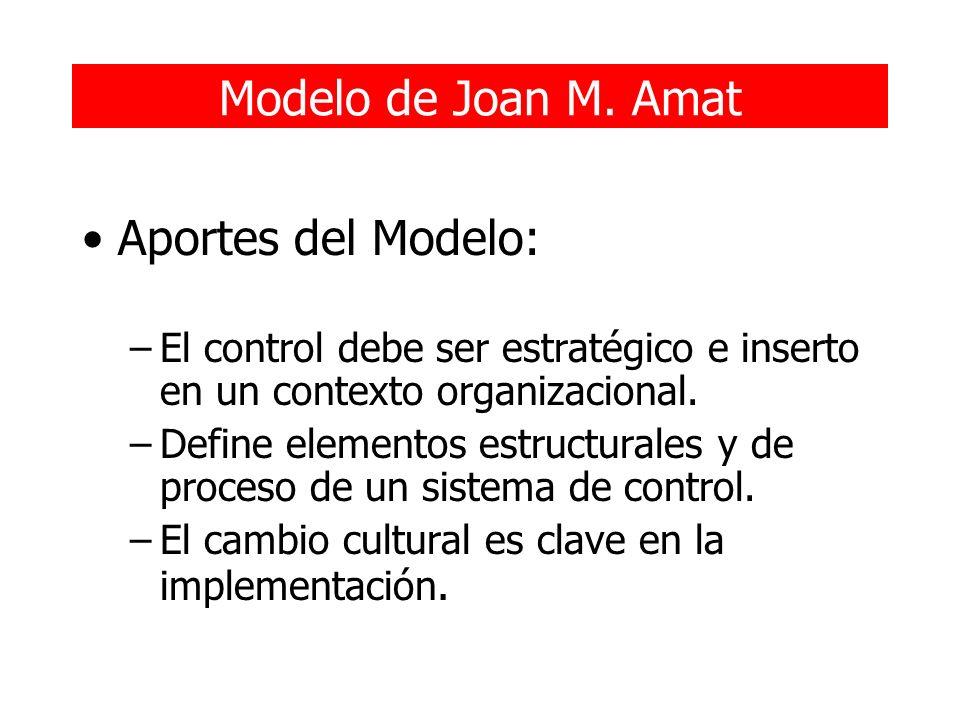 Modelo de Joan M. Amat Aportes del Modelo: