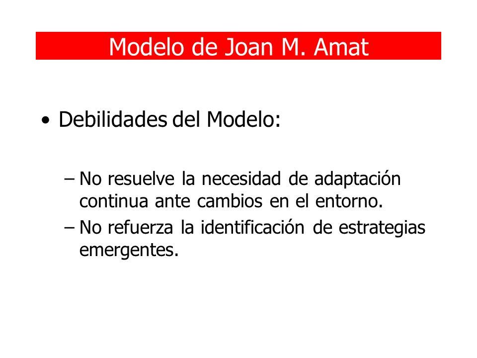 Modelo de Joan M. Amat Debilidades del Modelo: