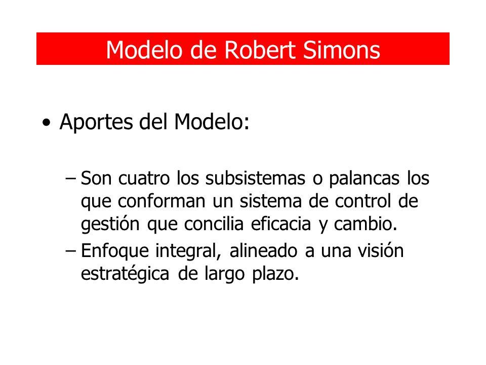Modelo de Robert Simons