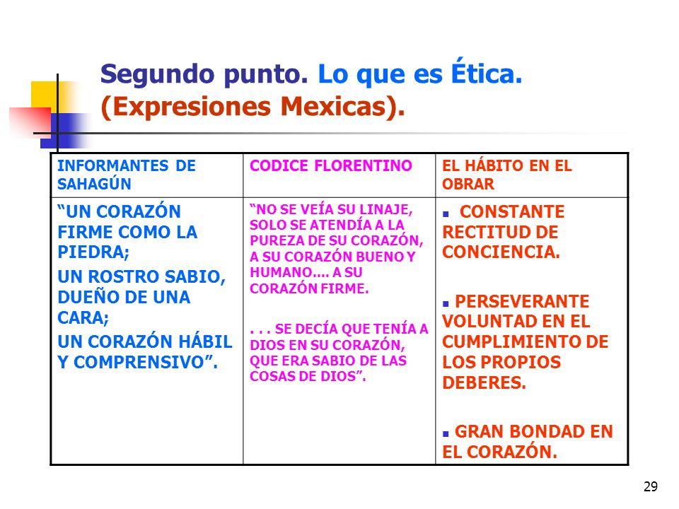 Segundo punto. Lo que es Ética. (Expresiones Mexicas).