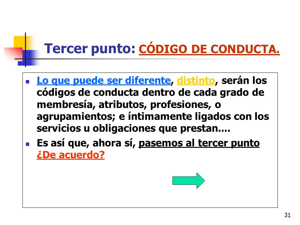 Tercer punto: CÓDIGO DE CONDUCTA.