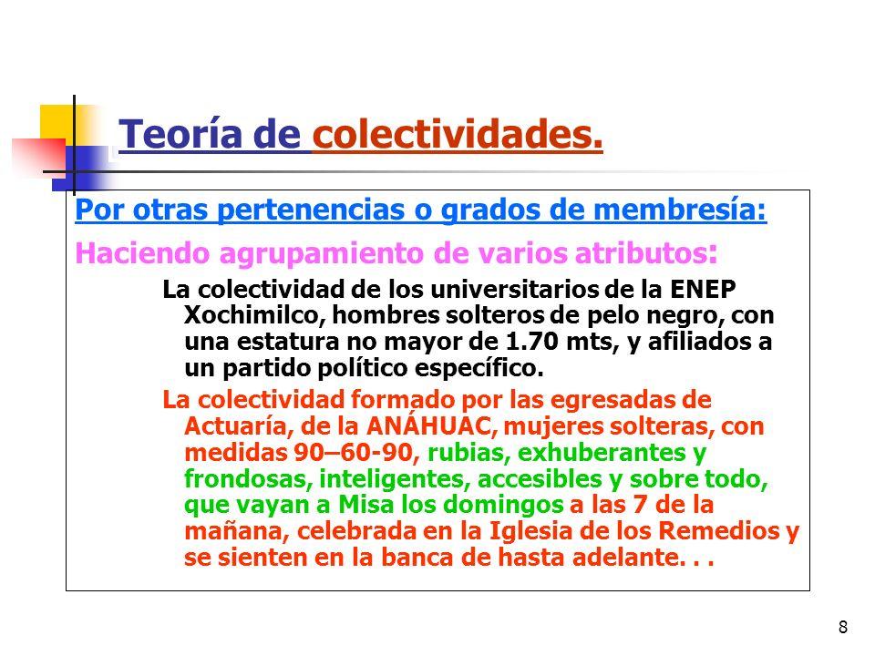 Teoría de colectividades.