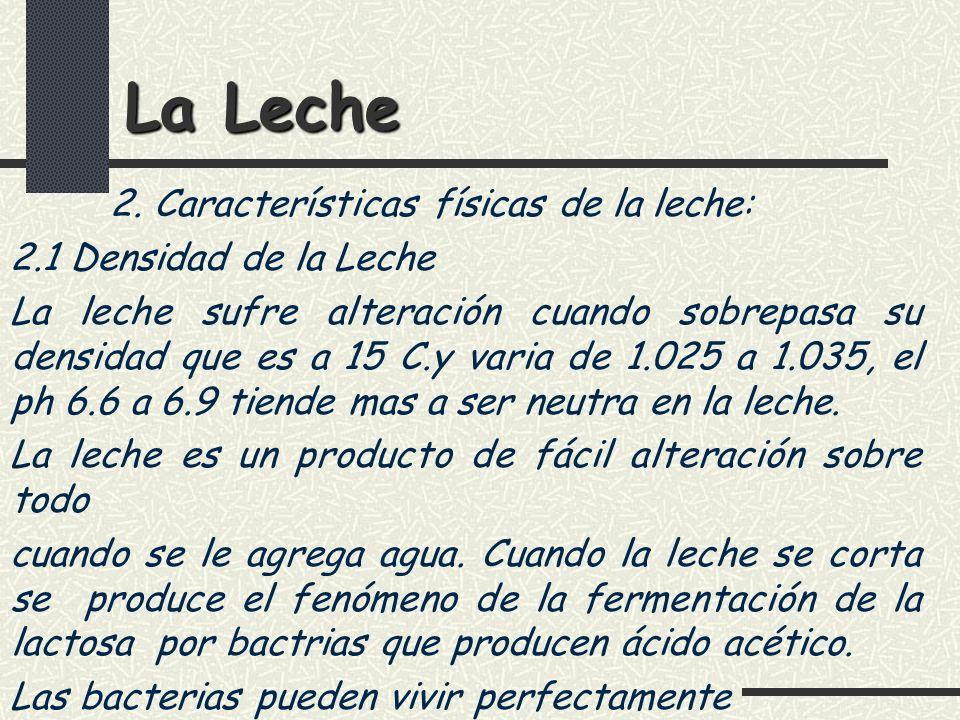 La Leche 2. Características físicas de la leche: