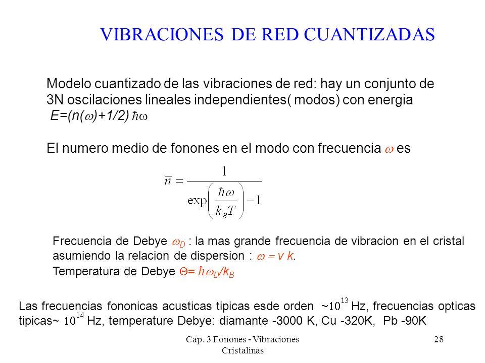 VIBRACIONES DE RED CUANTIZADAS