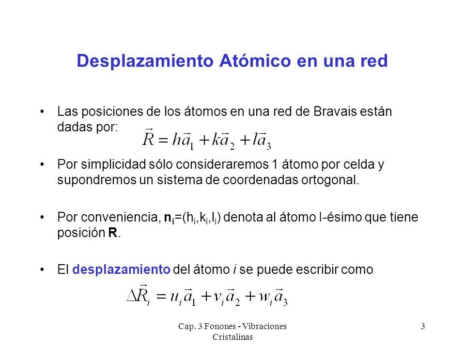 Desplazamiento Atómico en una red