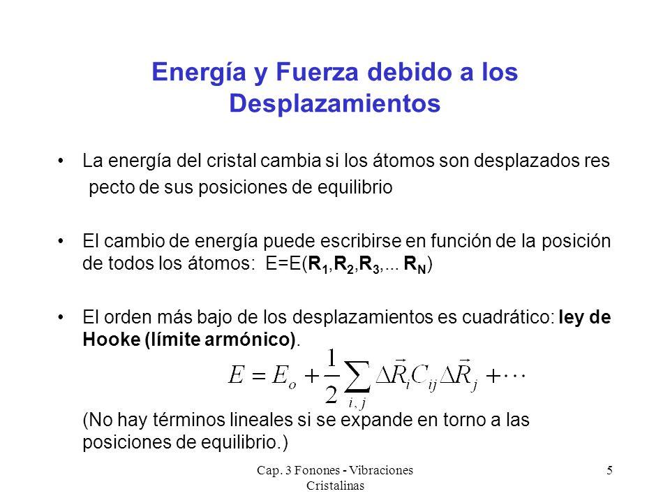 Energía y Fuerza debido a los Desplazamientos