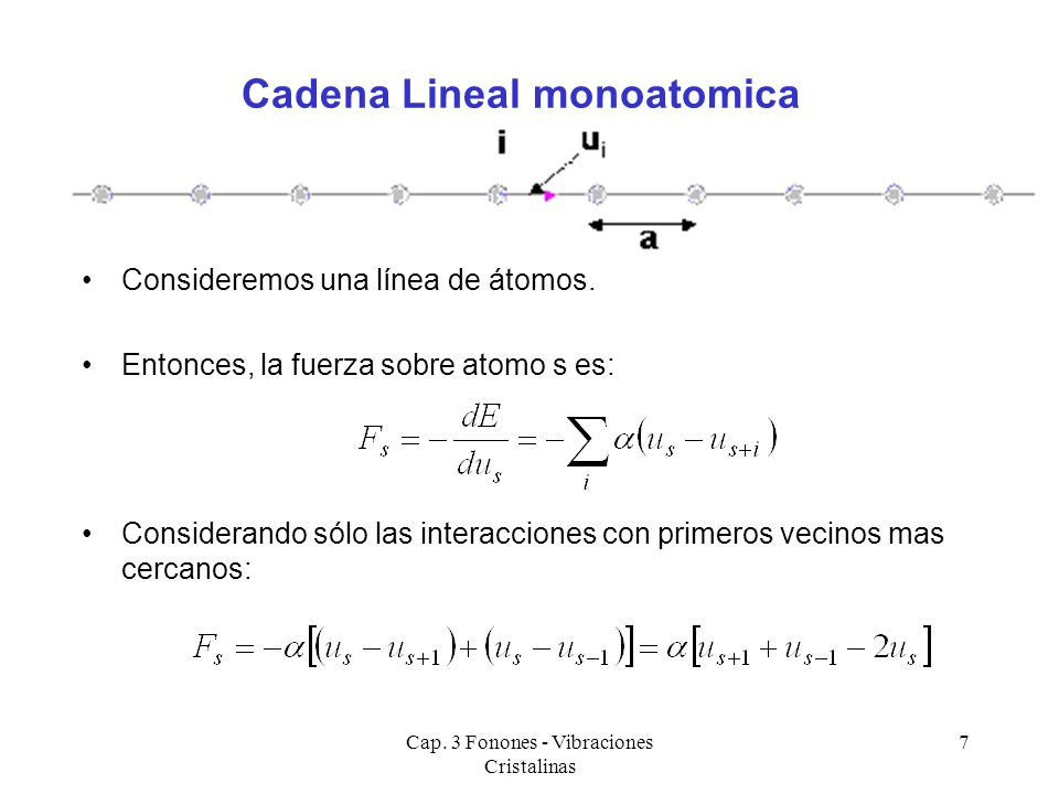 Cadena Lineal monoatomica