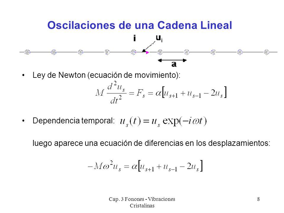 Oscilaciones de una Cadena Lineal