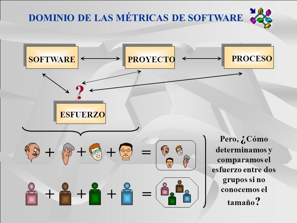 + + + = + + + = DOMINIO DE LAS MÉTRICAS DE SOFTWARE SOFTWARE