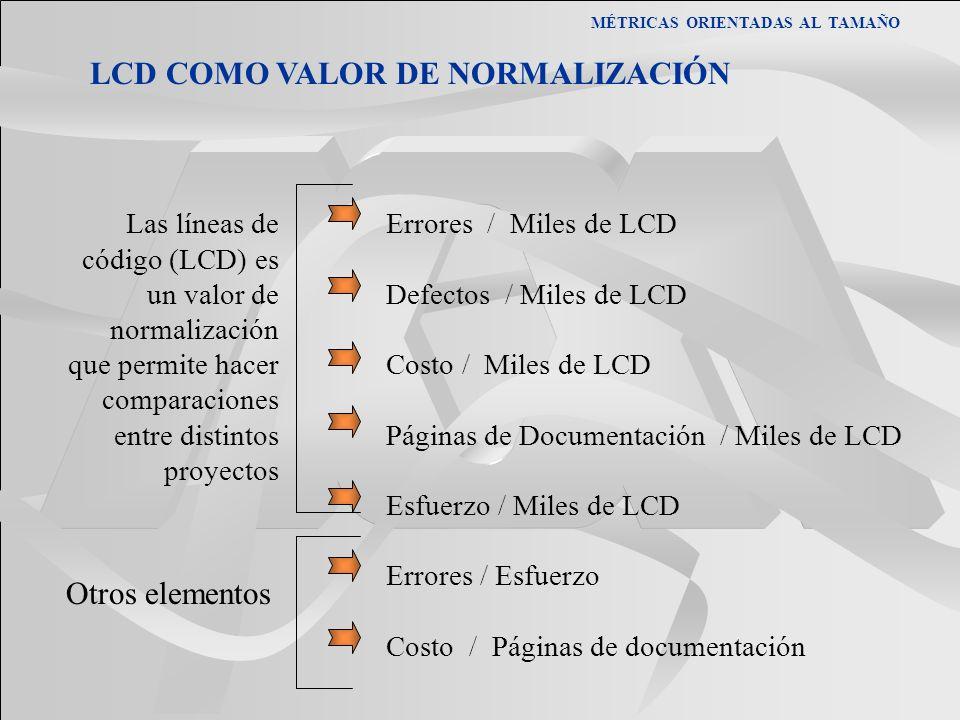 LCD COMO VALOR DE NORMALIZACIÓN