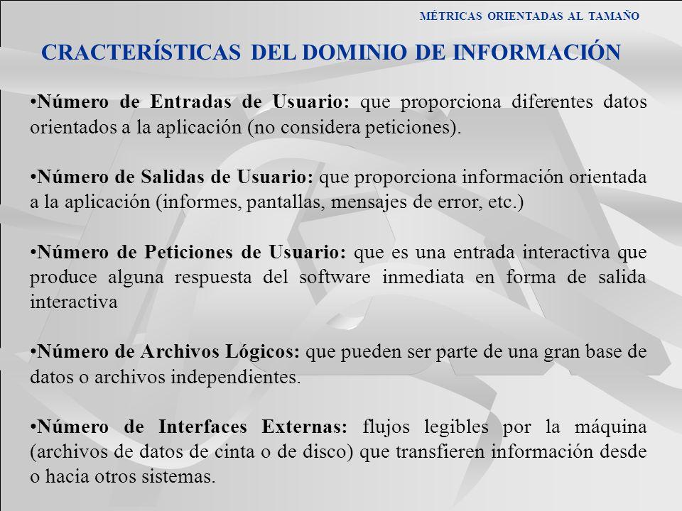 CRACTERÍSTICAS DEL DOMINIO DE INFORMACIÓN