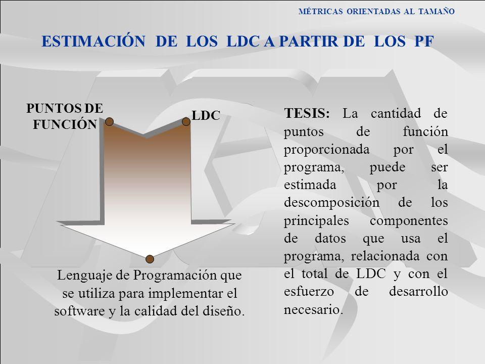 ESTIMACIÓN DE LOS LDC A PARTIR DE LOS PF