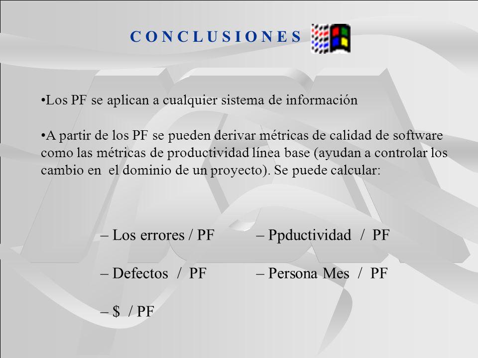 C O N C L U S I O N E S Los errores / PF Defectos / PF $ / PF