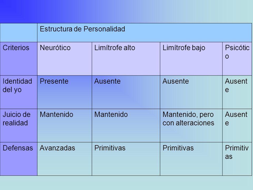 Estructura de Personalidad. Criterios. Neurótico. Limítrofe alto. Limítrofe bajo. Psicótico.