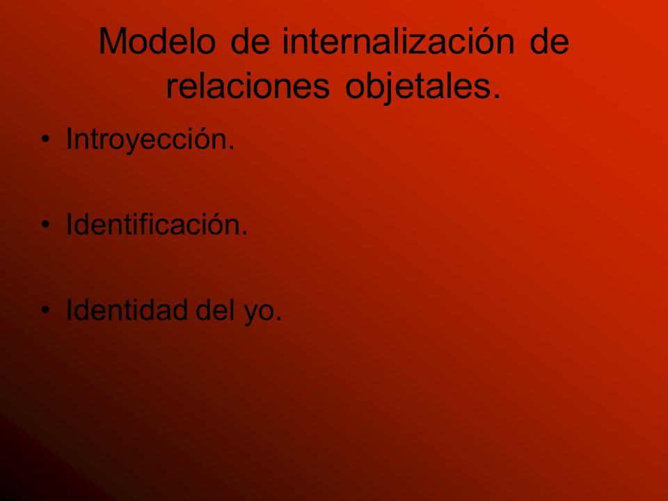Modelo de internalización de relaciones objetales.