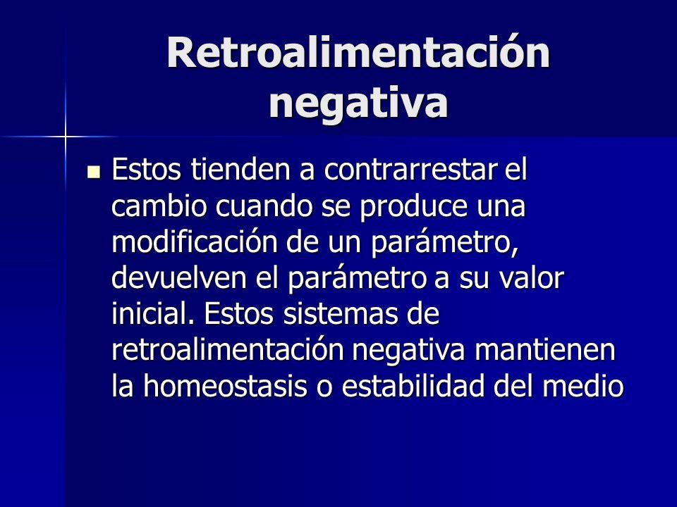Retroalimentación negativa