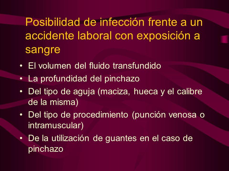 Posibilidad de infección frente a un accidente laboral con exposición a sangre