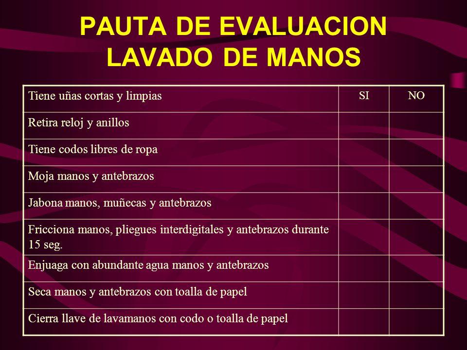 PAUTA DE EVALUACION LAVADO DE MANOS