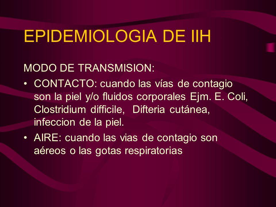 EPIDEMIOLOGIA DE IIH MODO DE TRANSMISION: