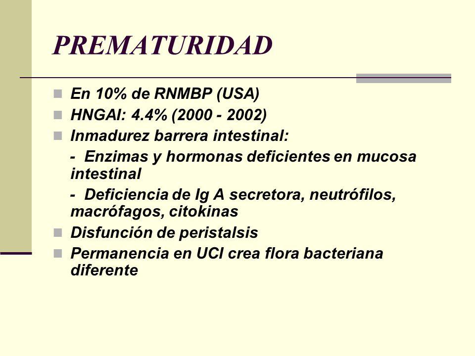 PREMATURIDAD En 10% de RNMBP (USA) HNGAI: 4.4% (2000 - 2002)