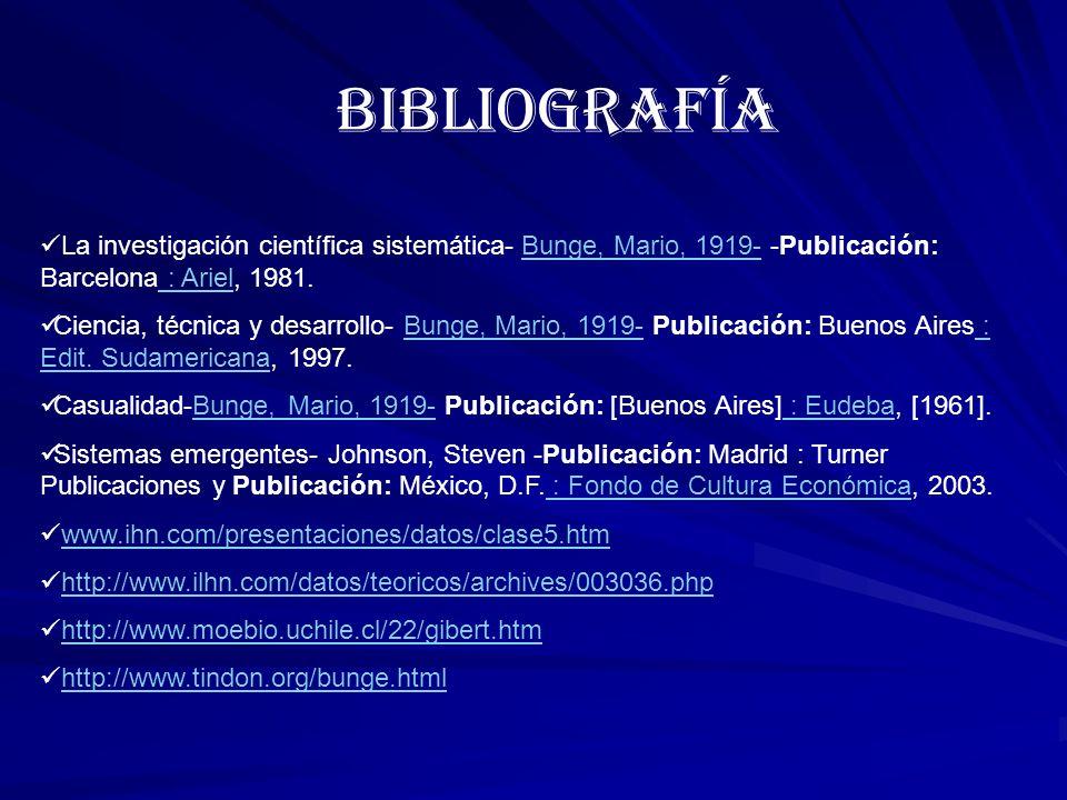 BIBLIOGRAFÍA La investigación científica sistemática- Bunge, Mario, 1919- -Publicación: Barcelona : Ariel, 1981.