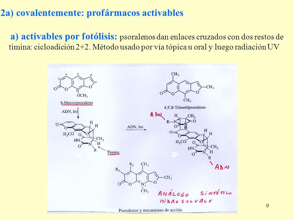 2a) covalentemente: profármacos activables