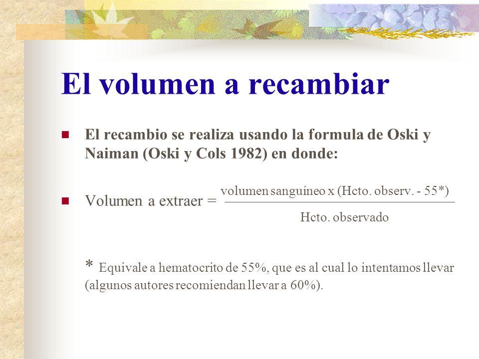 El volumen a recambiar volumen sanguíneo x (Hcto. observ. - 55*)
