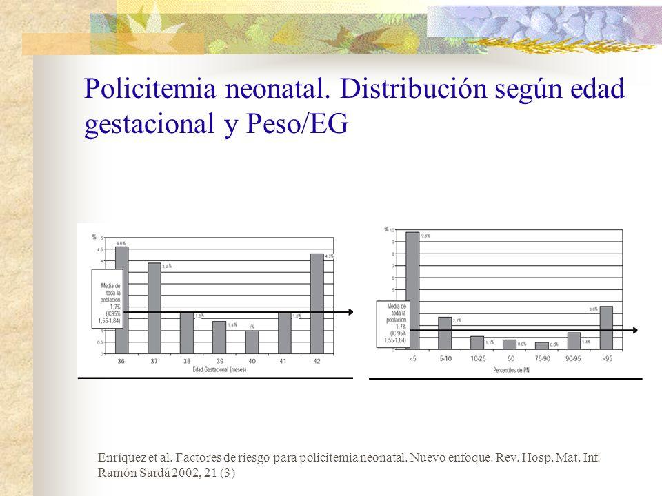 Policitemia neonatal. Distribución según edad gestacional y Peso/EG