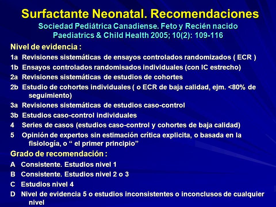 Surfactante Neonatal. Recomendaciones Sociedad Pediátrica Canadiense