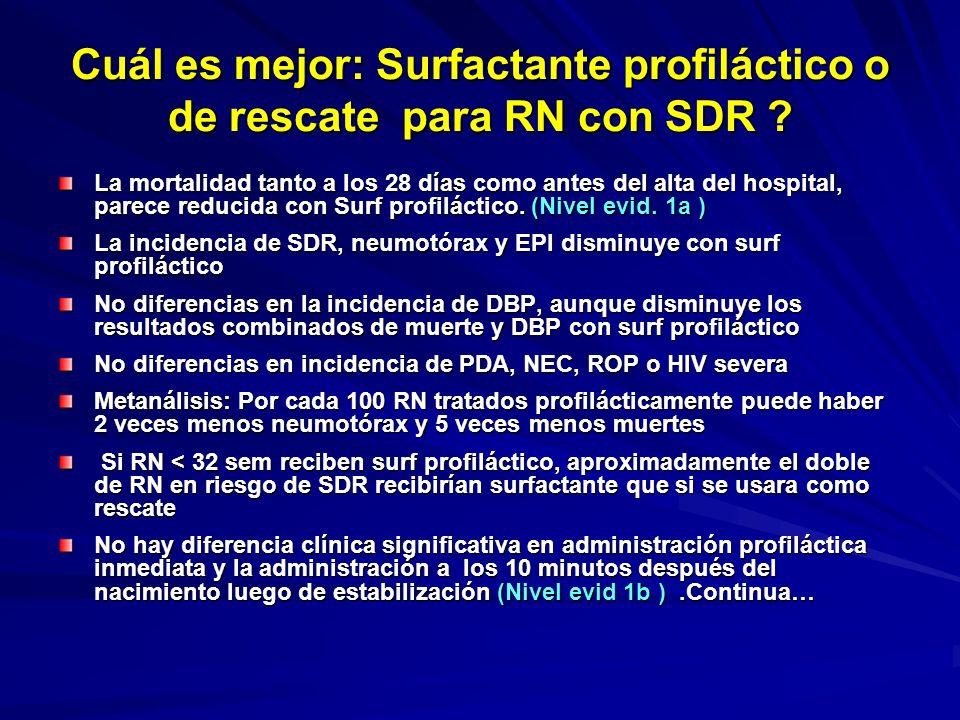 Cuál es mejor: Surfactante profiláctico o de rescate para RN con SDR