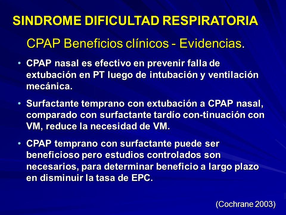 SINDROME DIFICULTAD RESPIRATORIA CPAP Beneficios clínicos - Evidencias.