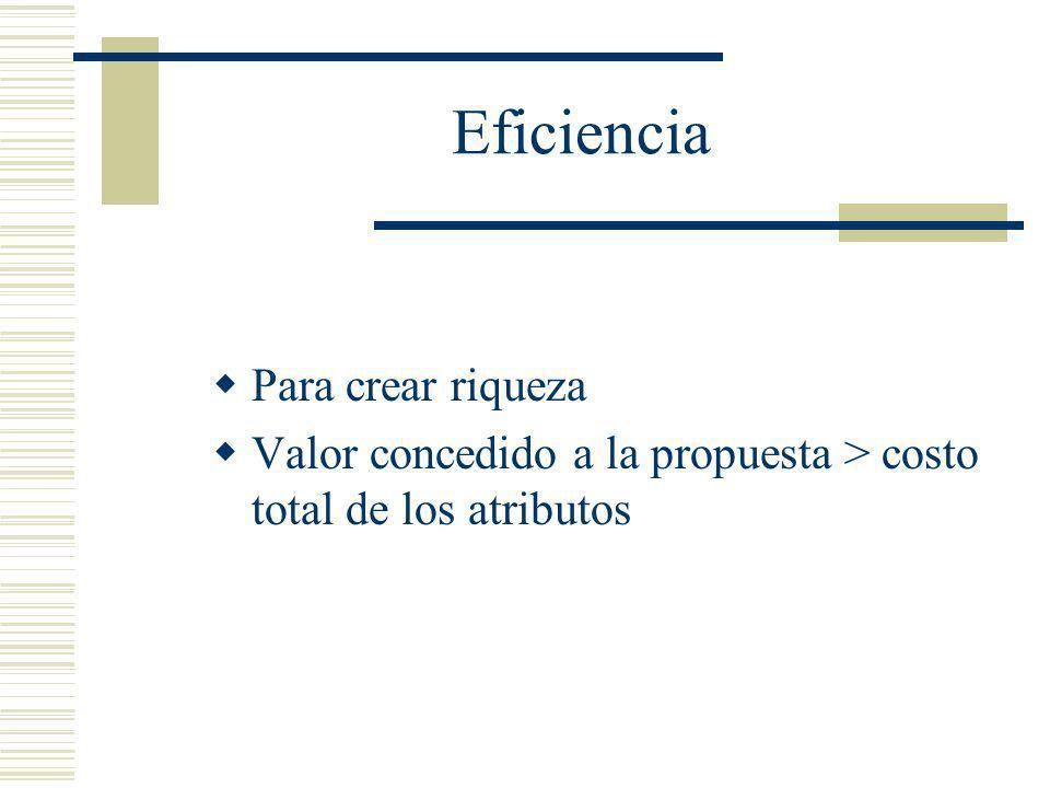 Eficiencia Para crear riqueza