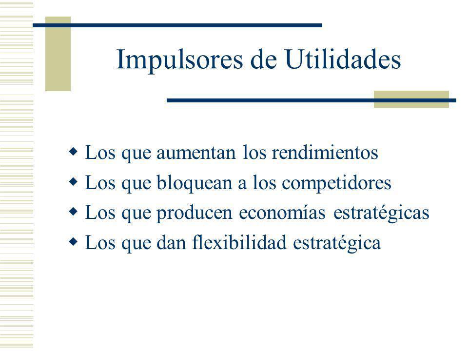 Impulsores de Utilidades
