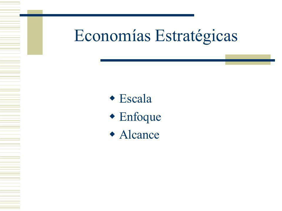 Economías Estratégicas