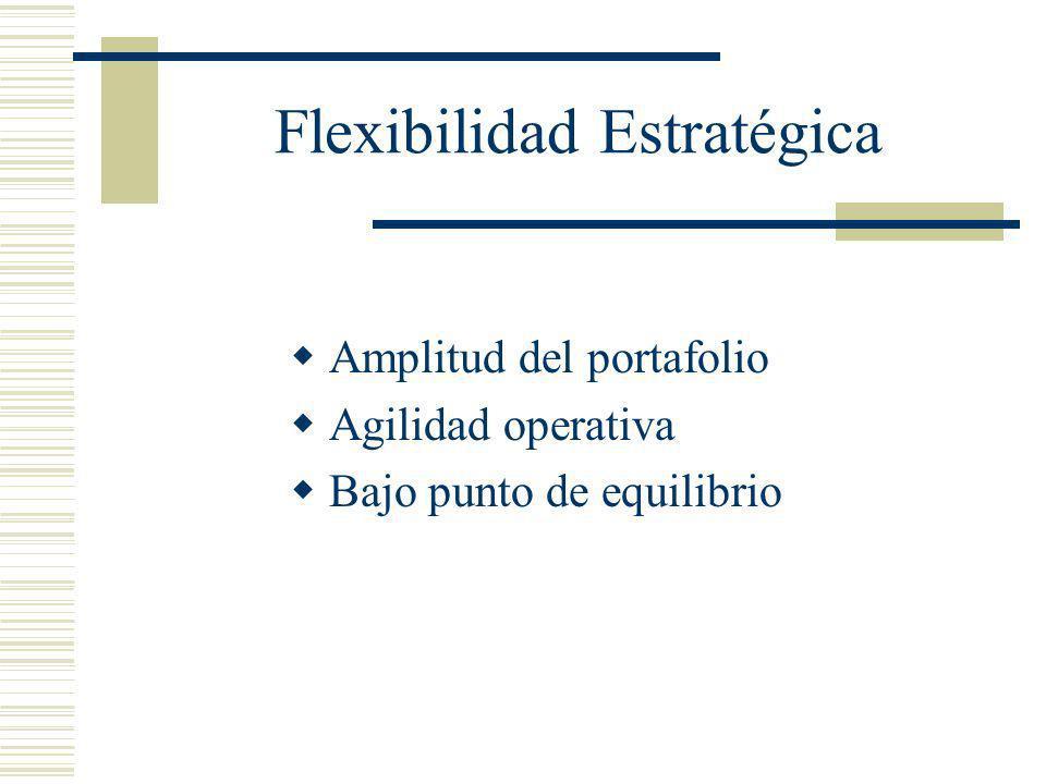 Flexibilidad Estratégica